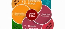 Como fazer Análise SWOT