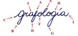grafologia 1