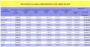 intranet pmmg tabela salarial